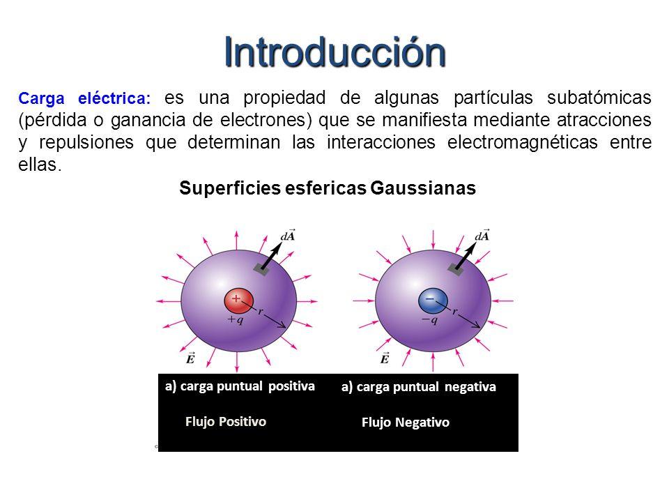 Introducción Carga eléctrica: es una propiedad de algunas partículas subatómicas (pérdida o ganancia de electrones) que se manifiesta mediante atracci