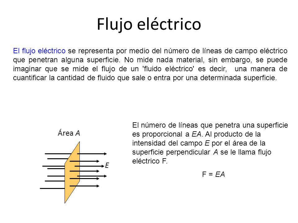 Flujo eléctrico El flujo eléctrico se representa por medio del número de líneas de campo eléctrico que penetran alguna superficie. No mide nada materi