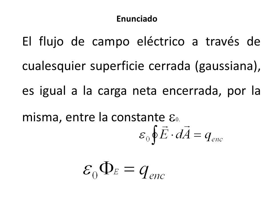 Enunciado El flujo de campo eléctrico a través de cualesquier superficie cerrada (gaussiana), es igual a la carga neta encerrada, por la misma, entre