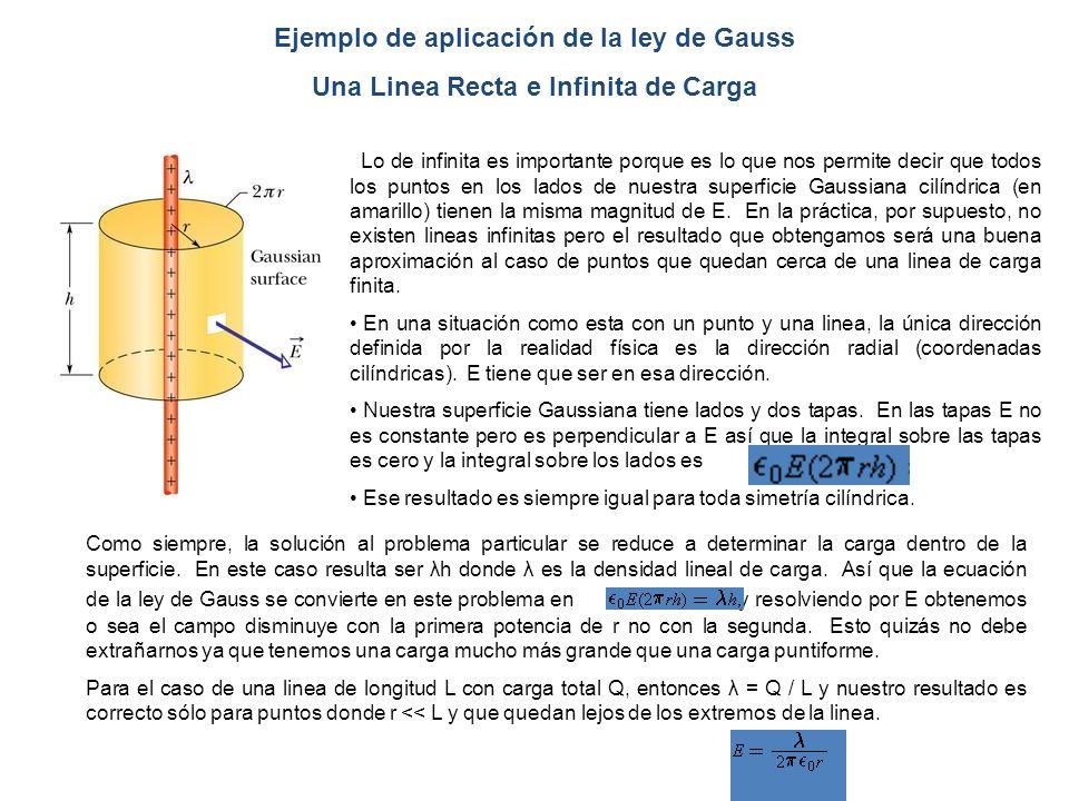 Como siempre, la solución al problema particular se reduce a determinar la carga dentro de la superficie. En este caso resulta ser λh donde λ es la de