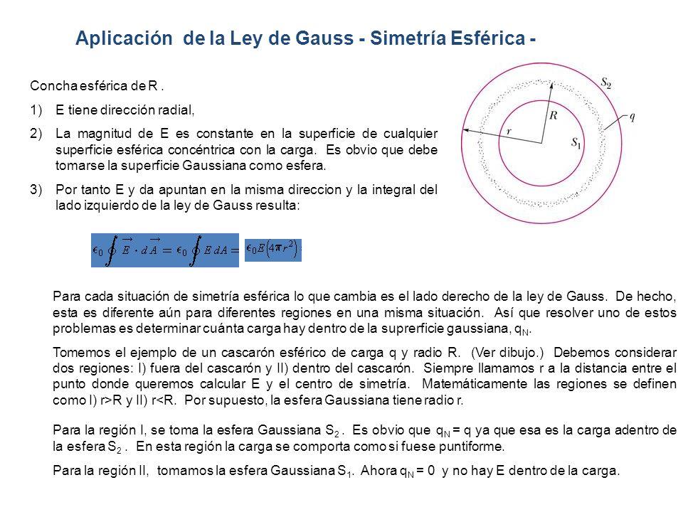 Aplicación de la Ley de Gauss - Simetría Esférica - Concha esférica de R. 1)E tiene dirección radial, 2)La magnitud de E es constante en la superficie