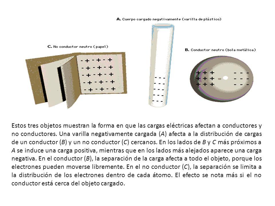 Estos tres objetos muestran la forma en que las cargas eléctricas afectan a conductores y no conductores. Una varilla negativamente cargada (A) afecta