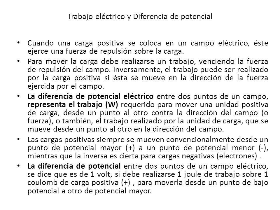 Trabajo eléctrico y Diferencia de potencial Cuando una carga positiva se coloca en un campo eléctrico, éste ejerce una fuerza de repulsión sobre la ca