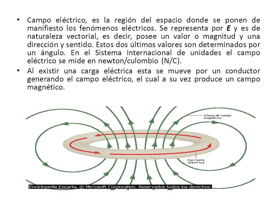 Campo eléctrico, es la región del espacio donde se ponen de manifiesto los fenómenos eléctricos. Se representa por E y es de naturaleza vectorial, es