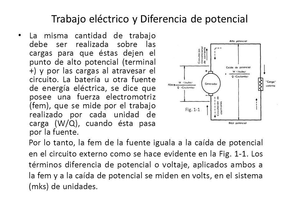Trabajo eléctrico y Diferencia de potencial La misma cantidad de trabajo debe ser realizada sobre las cargas para que éstas dejen el punto de alto pot