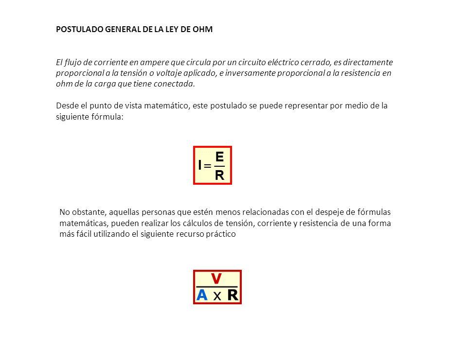 POSTULADO GENERAL DE LA LEY DE OHM El flujo de corriente en ampere que circula por un circuito eléctrico cerrado, es directamente proporcional a la te