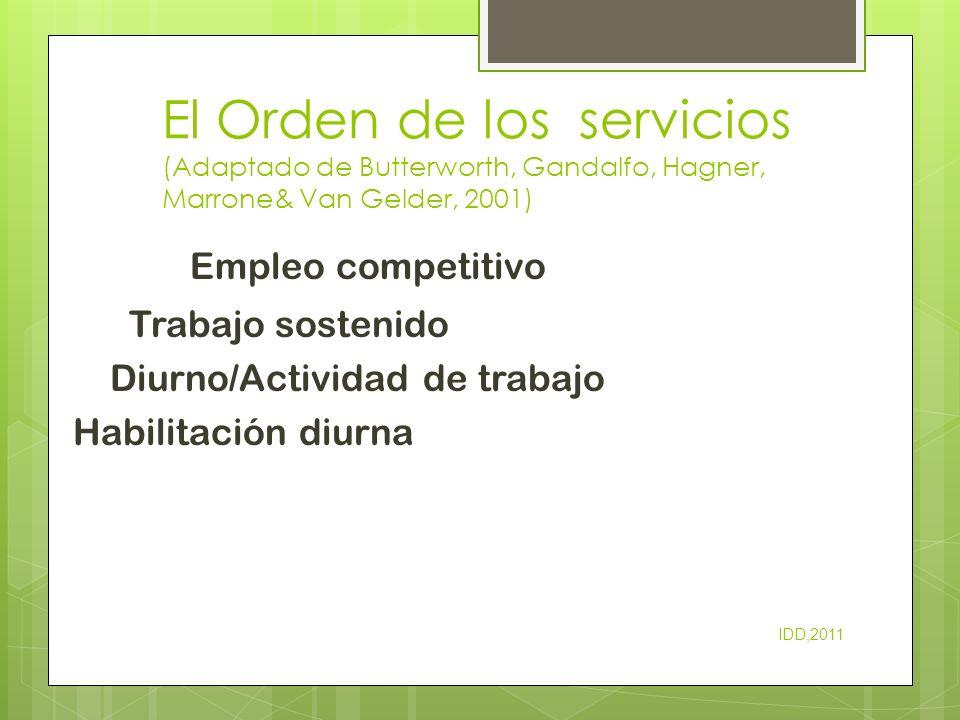 El Orden de los servicios (Adaptado de Butterworth, Gandalfo, Hagner, Marrone& Van Gelder, 2001) Empleo competitivo Trabajo sostenido Diurno/Actividad