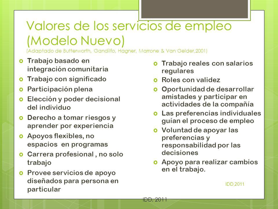Valores de los servicios de empleo (Modelo Nuevo) (Adaptado de Butterworth, Gandilfo, Hagner, Marrone & Van Gelder,2001) Trabajo basado en integración