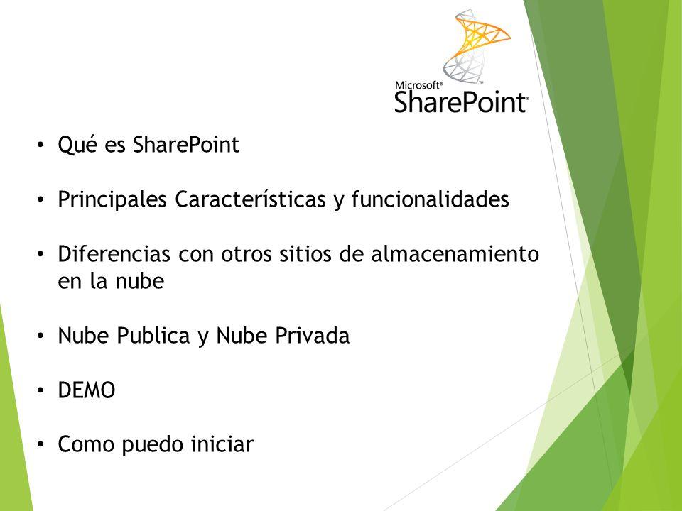 Qué es SharePoint Principales Características y funcionalidades Diferencias con otros sitios de almacenamiento en la nube Nube Publica y Nube Privada DEMO Como puedo iniciar