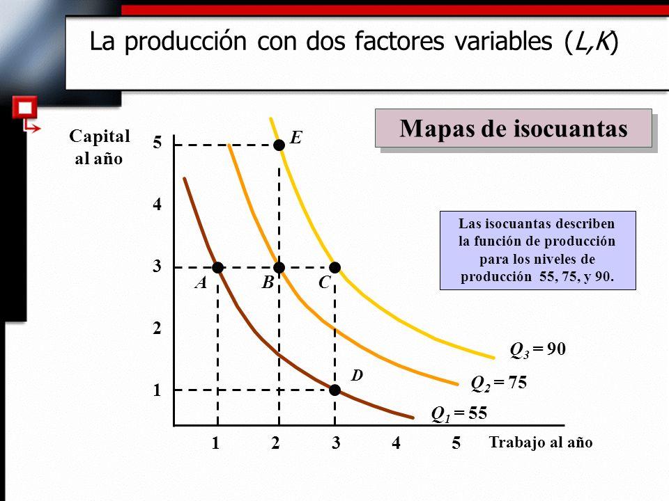 La producción con dos factores variables (L,K) Trabajo al año 1 2 3 4 12345 5 Q 1 = 55 Las isocuantas describen la función de producción para los niveles de producción 55, 75, y 90.