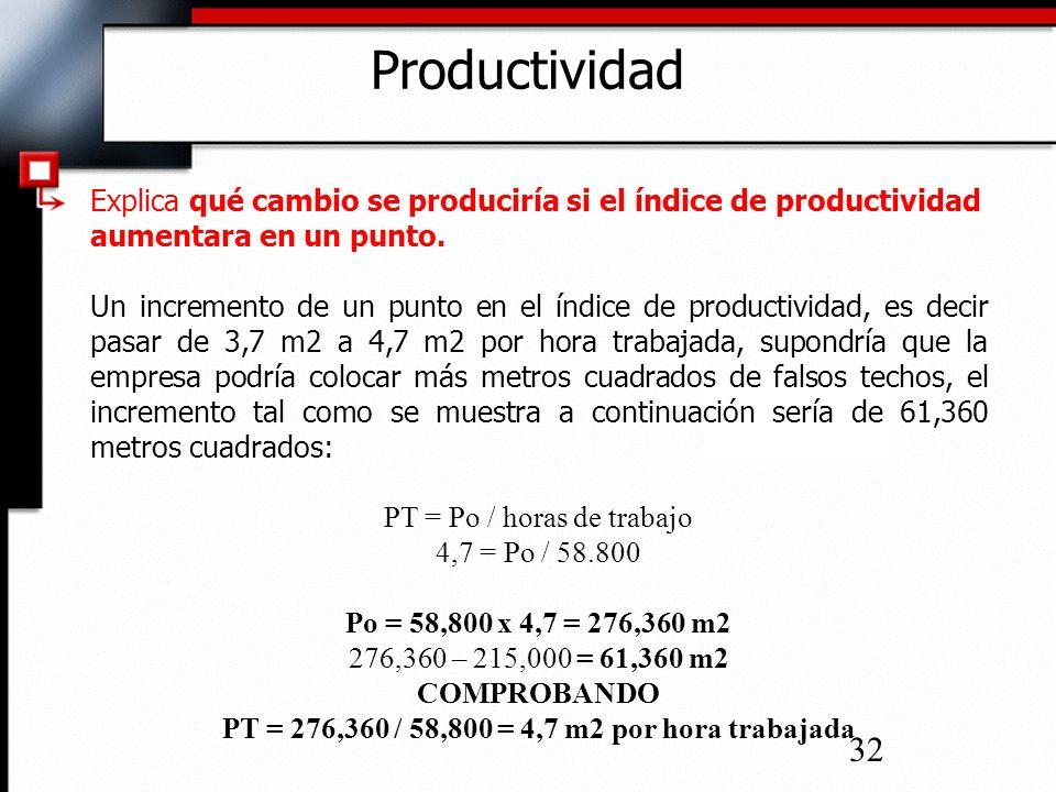 32 Productividad Explica qué cambio se produciría si el índice de productividad aumentara en un punto.