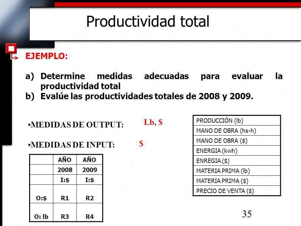 35 Productividad total EJEMPLO: a)Determine medidas adecuadas para evaluar la productividad total b)Evalúe las productividades totales de 2008 y 2009.