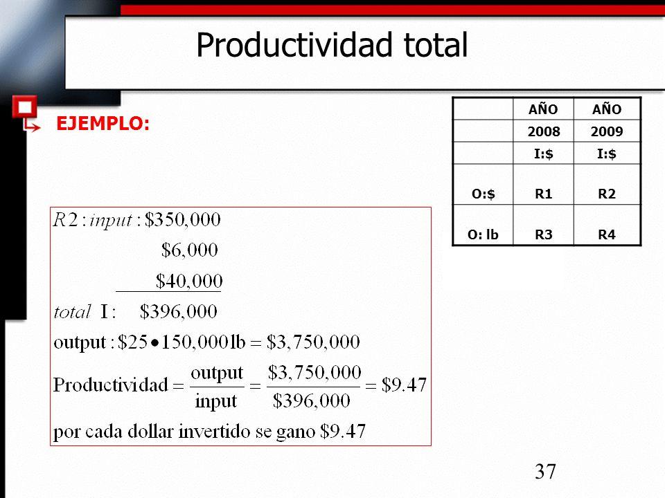 37 Productividad total EJEMPLO: AÑO 20082009 I:$ O:$R1R2 O: lbR3R4