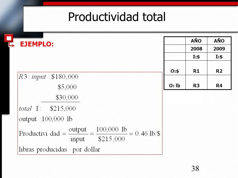 38 Productividad total EJEMPLO: AÑO 20082009 I:$ O:$R1R2 O: lbR3R4