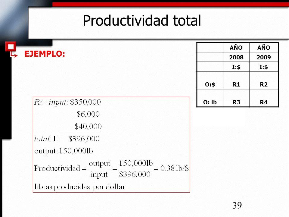 39 Productividad total EJEMPLO: AÑO 20082009 I:$ O:$R1R2 O: lbR3R4