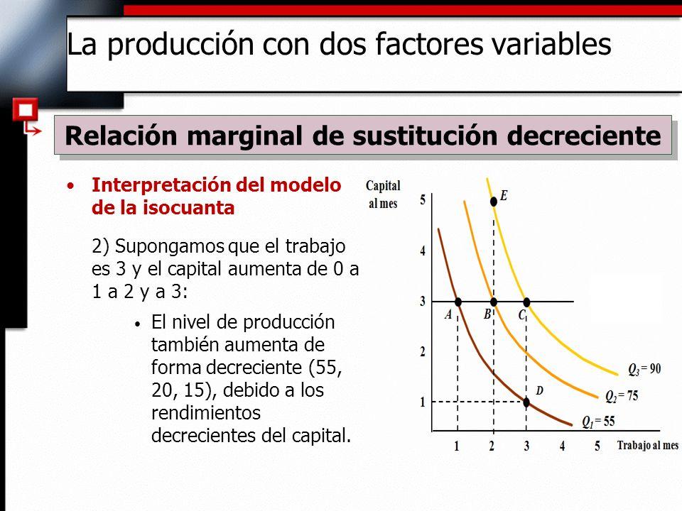 La sustitución de los factores: – Los directivos desearán considerar la posibilidad de sustituir un factor por otro.