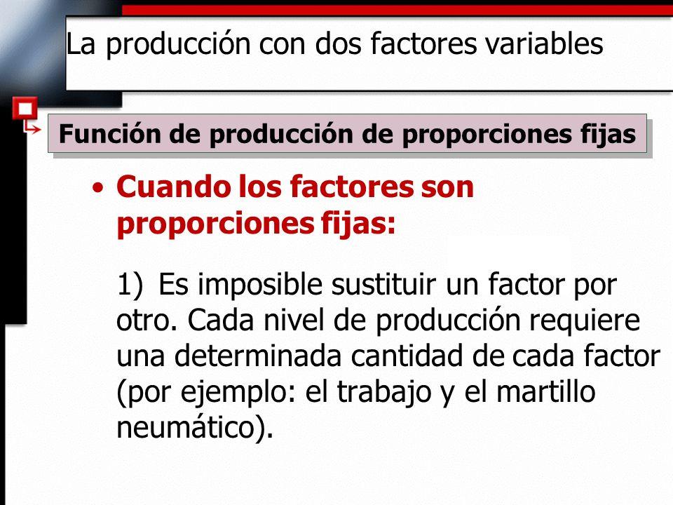 Cuando los factores son proporciones fijas: 1)Es imposible sustituir un factor por otro.