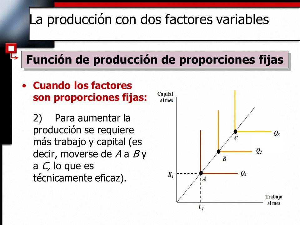 Cuando los factores son proporciones fijas: 2) Para aumentar la producción se requiere más trabajo y capital (es decir, moverse de A a B y a C, lo que es técnicamente eficaz).