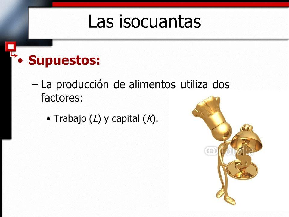 Las isocuantas Supuestos: –La producción de alimentos utiliza dos factores: Trabajo (L) y capital (K).