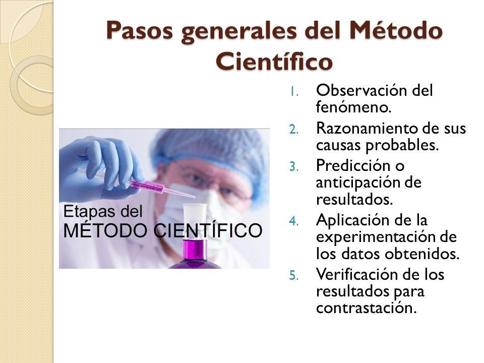 Pasos generales del Método Científico 1. Observación del fenómeno. 2. Razonamiento de sus causas probables. 3. Predicción o anticipación de resultados