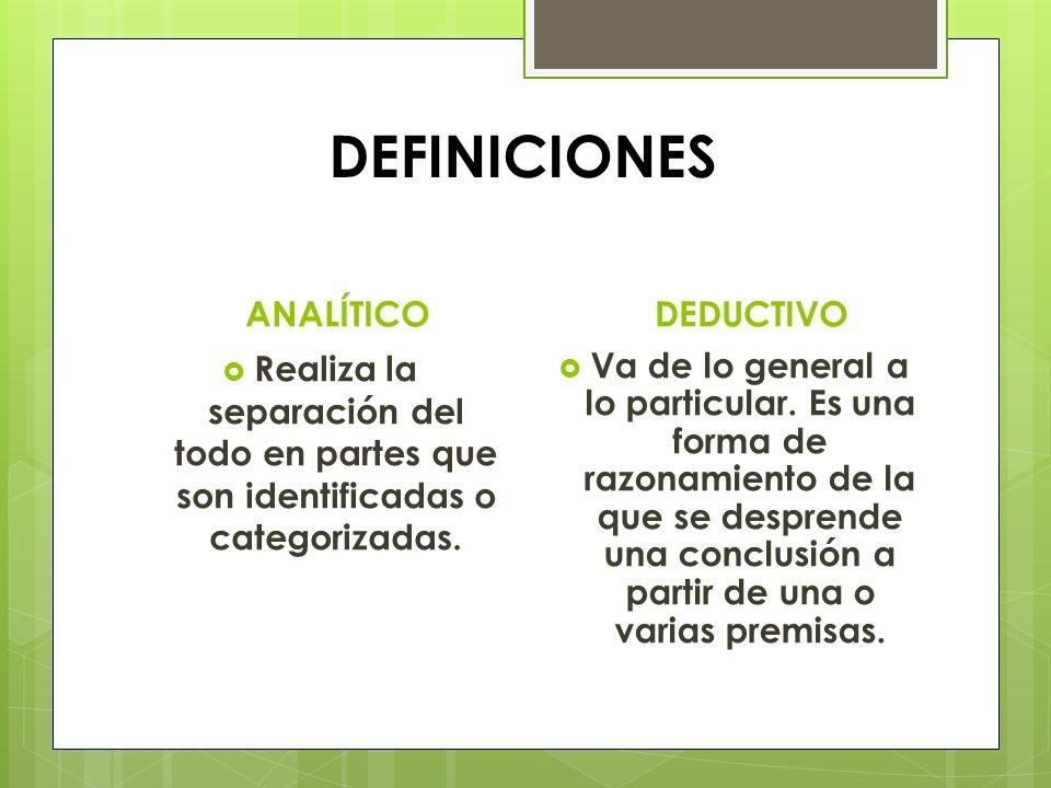DEFINICIONES ANALÍTICO Realiza la separación del todo en partes que son identificadas o categorizadas. DEDUCTIVO Va de lo general a lo particular. Es