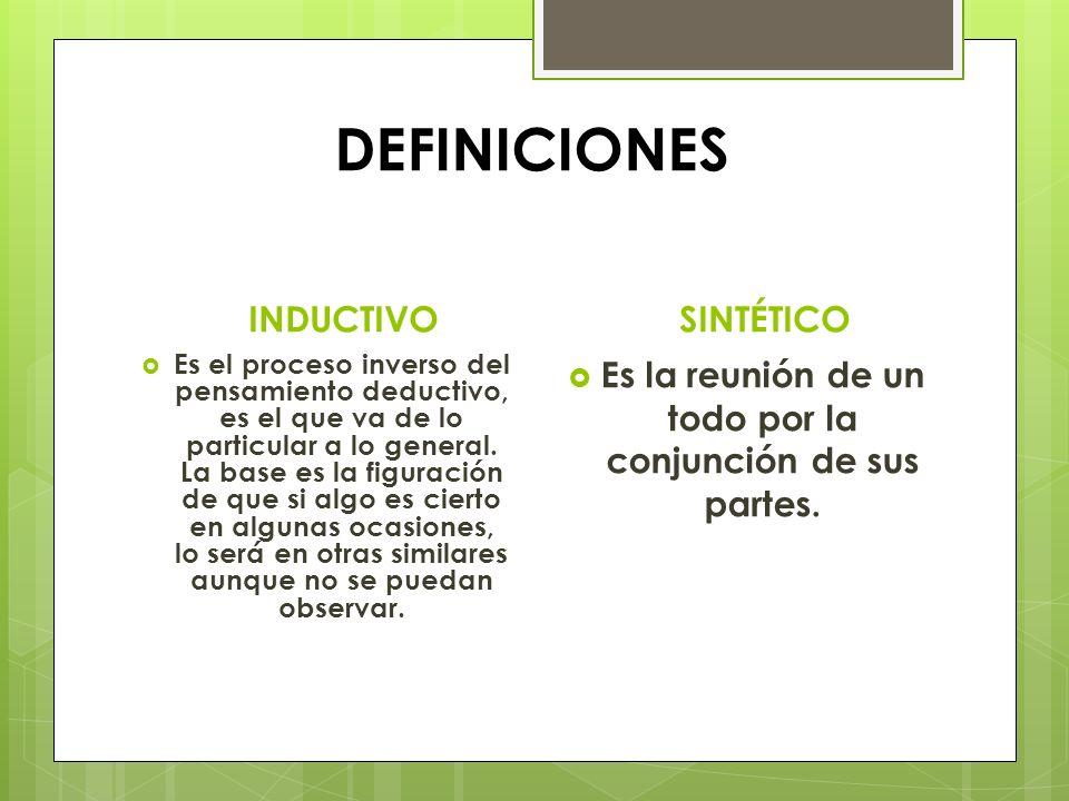 DEFINICIONES INDUCTIVO Es el proceso inverso del pensamiento deductivo, es el que va de lo particular a lo general. La base es la figuración de que si
