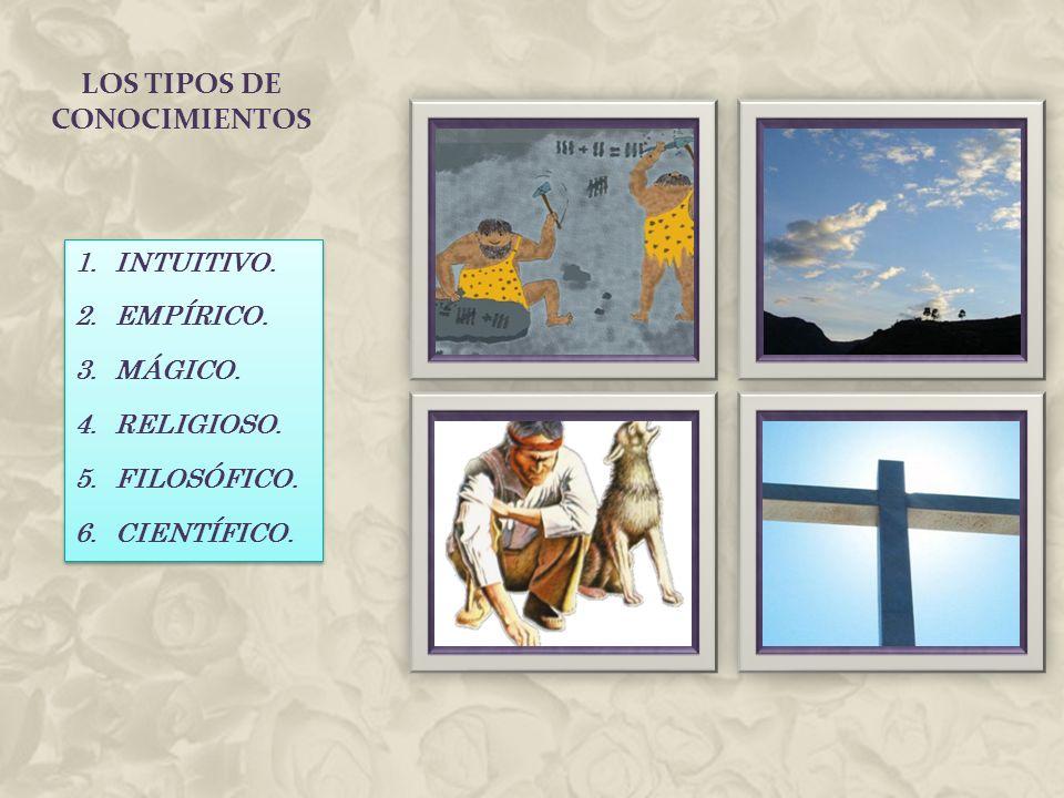 LOS TIPOS DE CONOCIMIENTOS 1.INTUITIVO. 2.EMPÍRICO. 3.MÁGICO. 4.RELIGIOSO. 5.FILOSÓFICO. 6.CIENTÍFICO. 1.INTUITIVO. 2.EMPÍRICO. 3.MÁGICO. 4.RELIGIOSO.