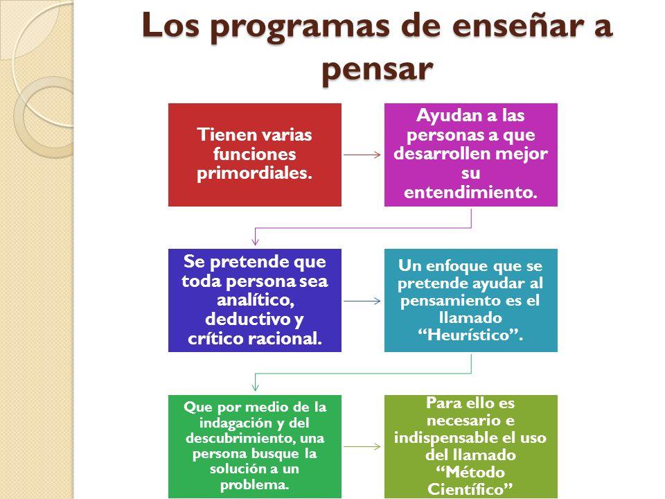 Los proyectos para aumentar la inteligencia o desarrollar las potencialidades Auxilian a los siguientes aspectos: 1.