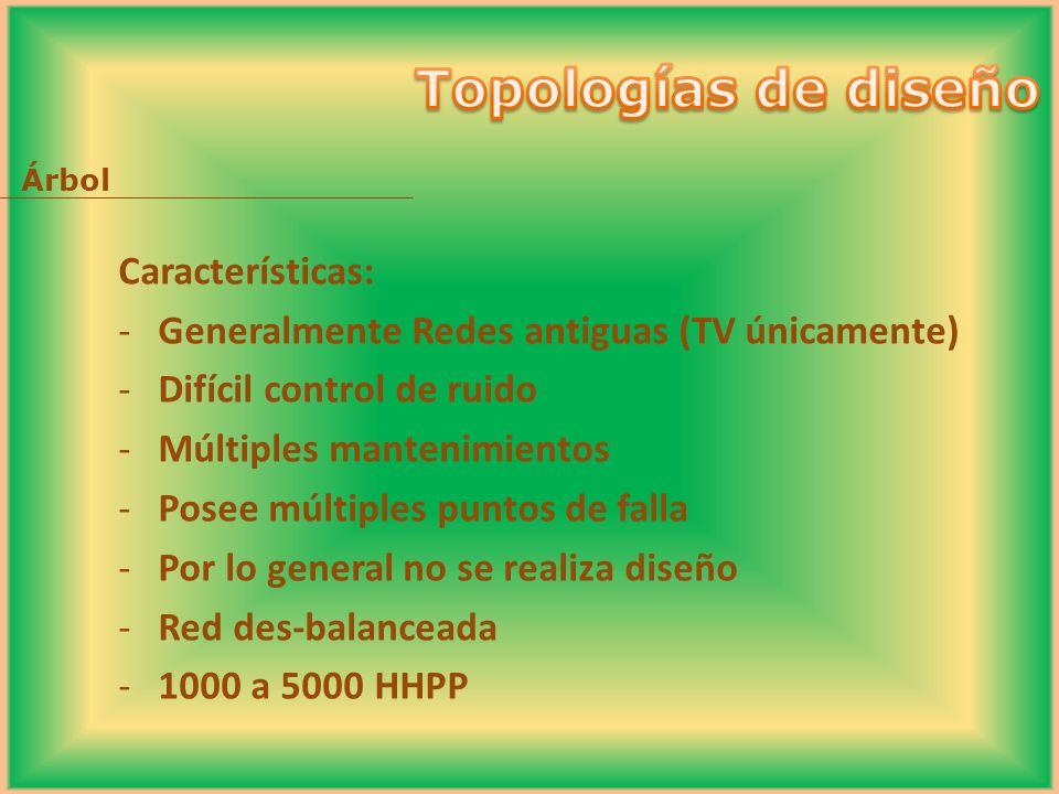 Árbol Características: -Generalmente Redes antiguas (TV únicamente) -Difícil control de ruido -Múltiples mantenimientos -Posee múltiples puntos de fal