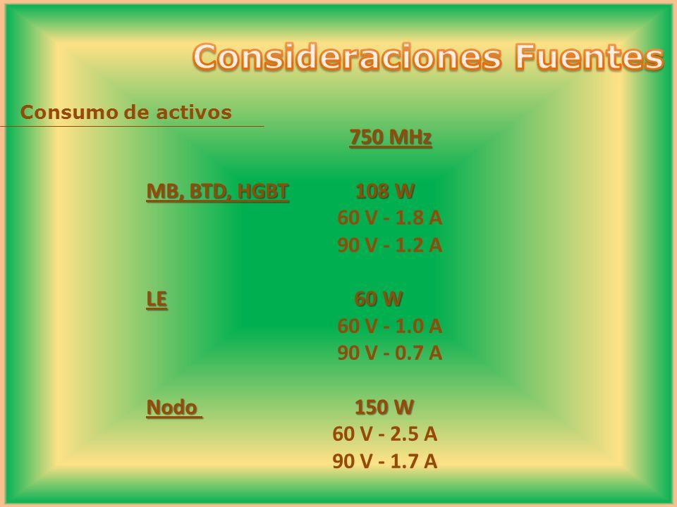 750 MHz MB, BTD, HGBT108 W MB, BTD, HGBT 108 W 60 V - 1.8 A 90 V - 1.2 A LE 60 W 60 V - 1.0 A 90 V - 0.7 A Nodo 150 W 60 V - 2.5 A 90 V - 1.7 A Consum