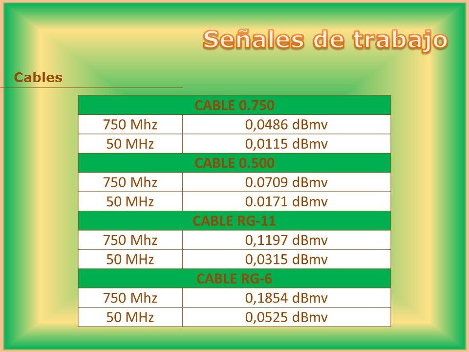 Cables CABLE 0.750 750 Mhz0,0486 dBmv 50 MHz0,0115 dBmv CABLE 0.500 750 Mhz0.0709 dBmv 50 MHz0.0171 dBmv CABLE RG-11 750 Mhz0,1197 dBmv 50 MHz0,0315 d