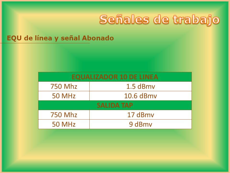 EQU de línea y señal Abonado EQUALIZADOR 10 DE LINEA 750 Mhz1.5 dBmv 50 MHz10.6 dBmv SALIDA TAP 750 Mhz17 dBmv 50 MHz9 dBmv