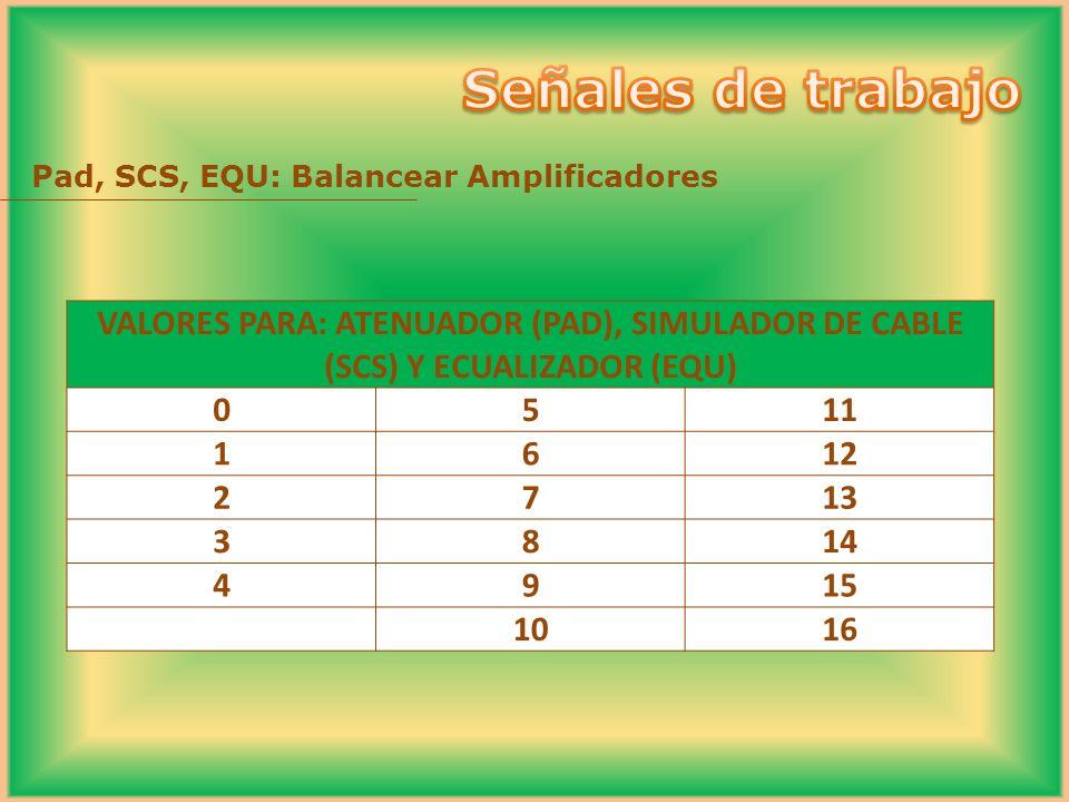 Pad, SCS, EQU: Balancear Amplificadores VALORES PARA: ATENUADOR (PAD), SIMULADOR DE CABLE (SCS) Y ECUALIZADOR (EQU) 0511 1612 2713 3814 4915 1016