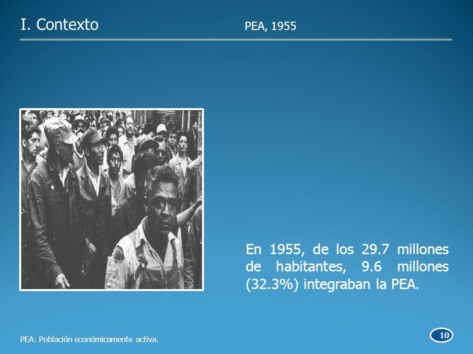 10 I. Contexto En 1955, de los 29.7 millones de habitantes, 9.6 millones (32.3%) integraban la PEA.