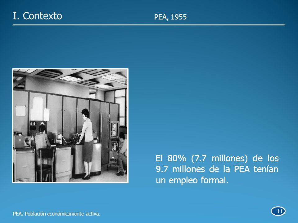 11 I. Contexto PEA: Población económicamente activa.