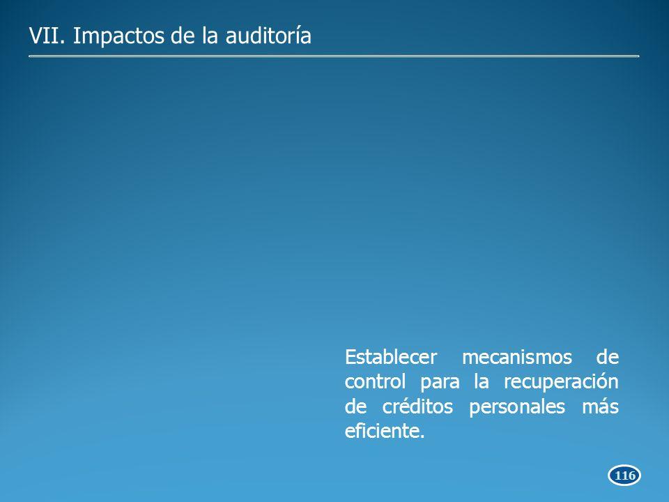 116 Establecer mecanismos de control para la recuperación de créditos personales más eficiente.