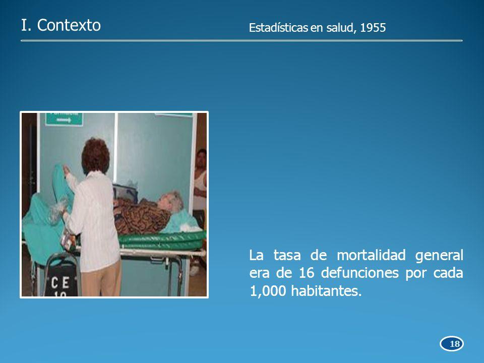 18 I. Contexto La tasa de mortalidad general era de 16 defunciones por cada 1,000 habitantes.