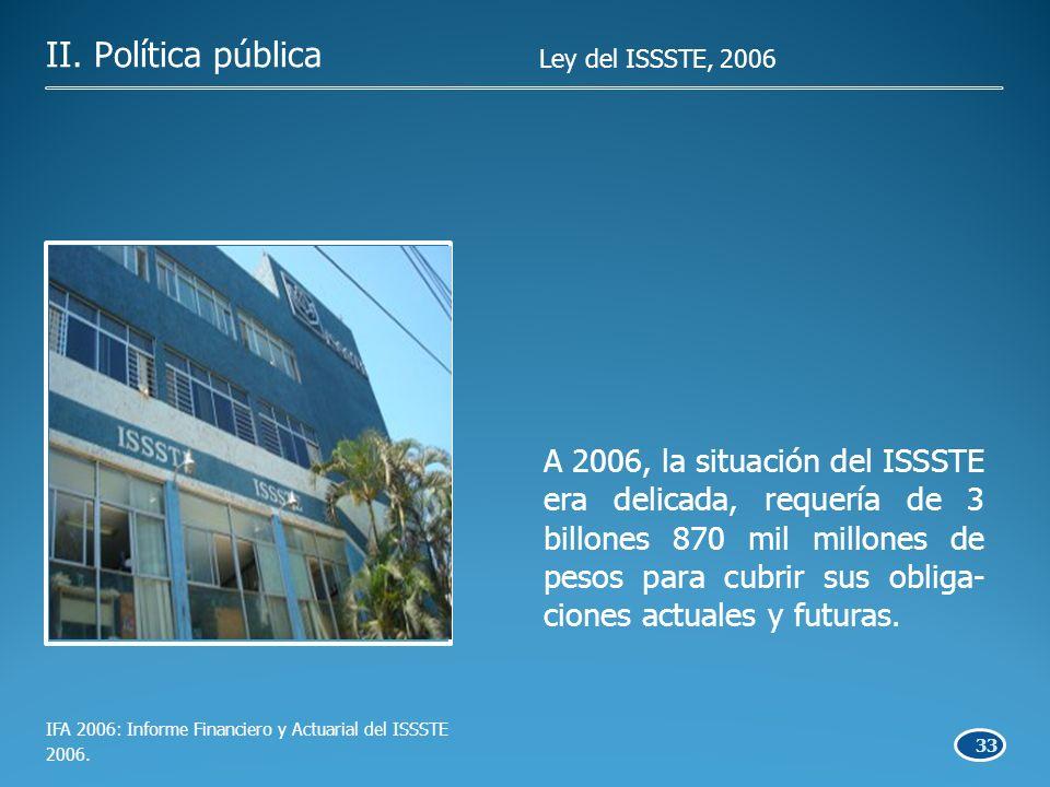 33 A 2006, la situación del ISSSTE era delicada, requería de 3 billones 870 mil millones de pesos para cubrir sus obliga- ciones actuales y futuras.