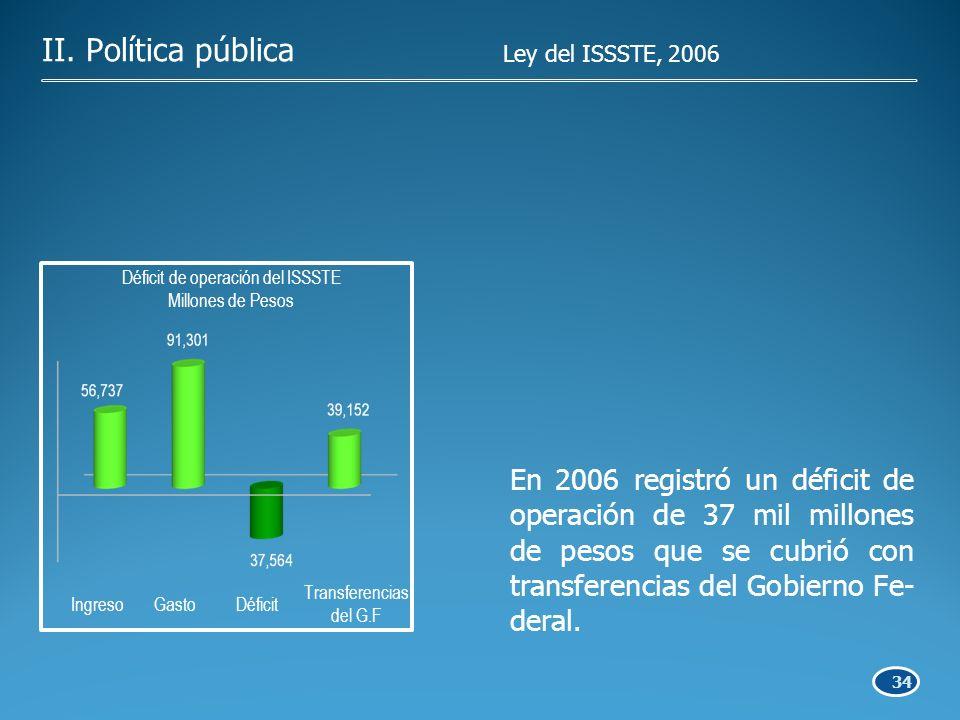 34 En 2006 registró un déficit de operación de 37 mil millones de pesos que se cubrió con transferencias del Gobierno Fe- deral.