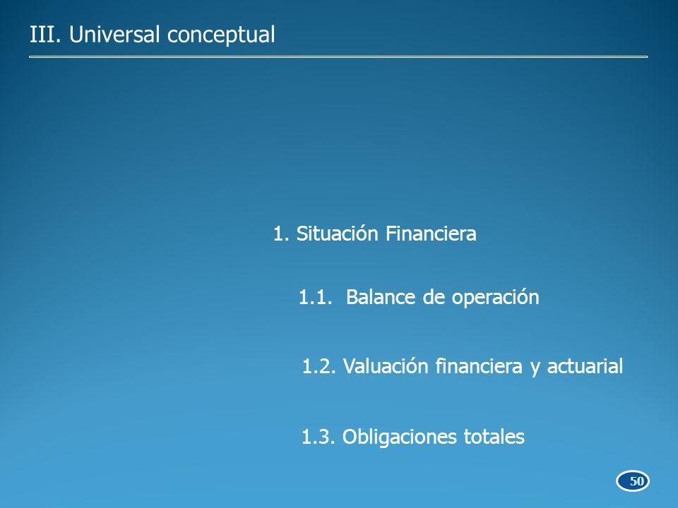 50 III. Universal conceptual 1. Situación Financiera 1.1.