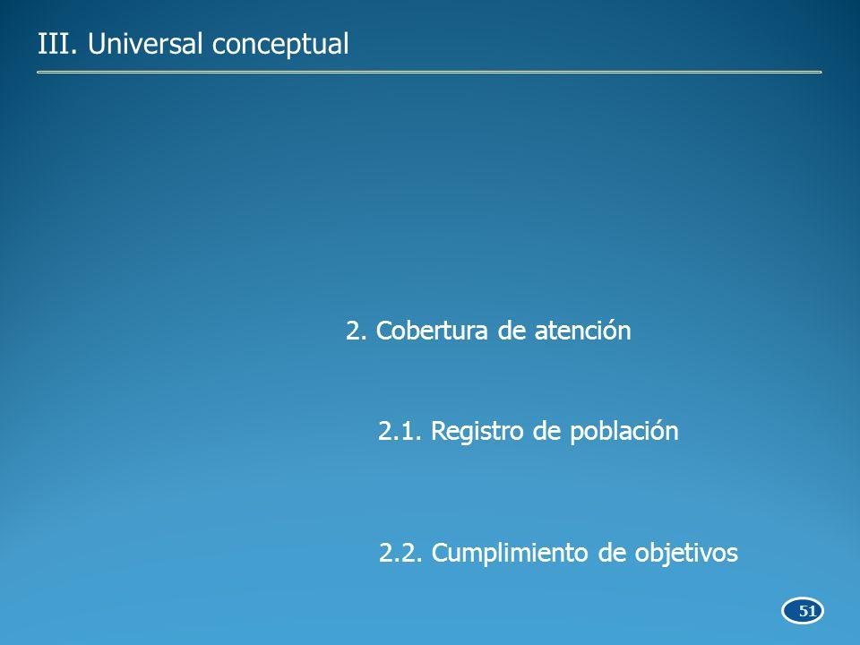 51 III. Universal conceptual 2. Cobertura de atención 2.1.