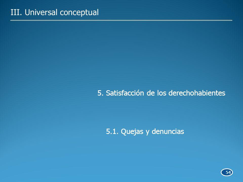 54 5.1. Quejas y denuncias 5. Satisfacción de los derechohabientes III. Universal conceptual
