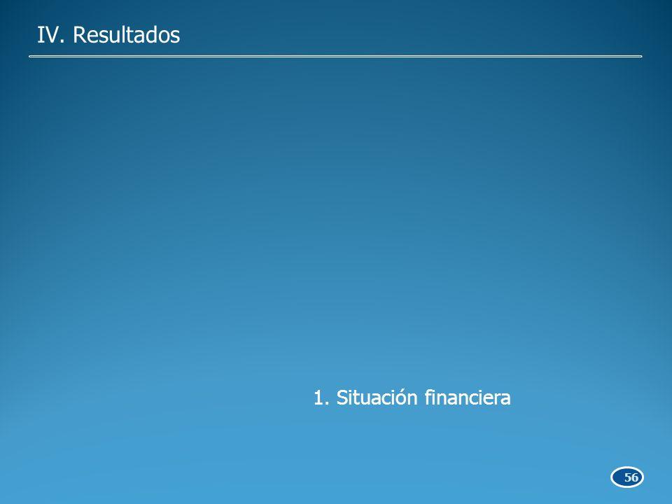 56 1. Situación financiera IV. Resultados