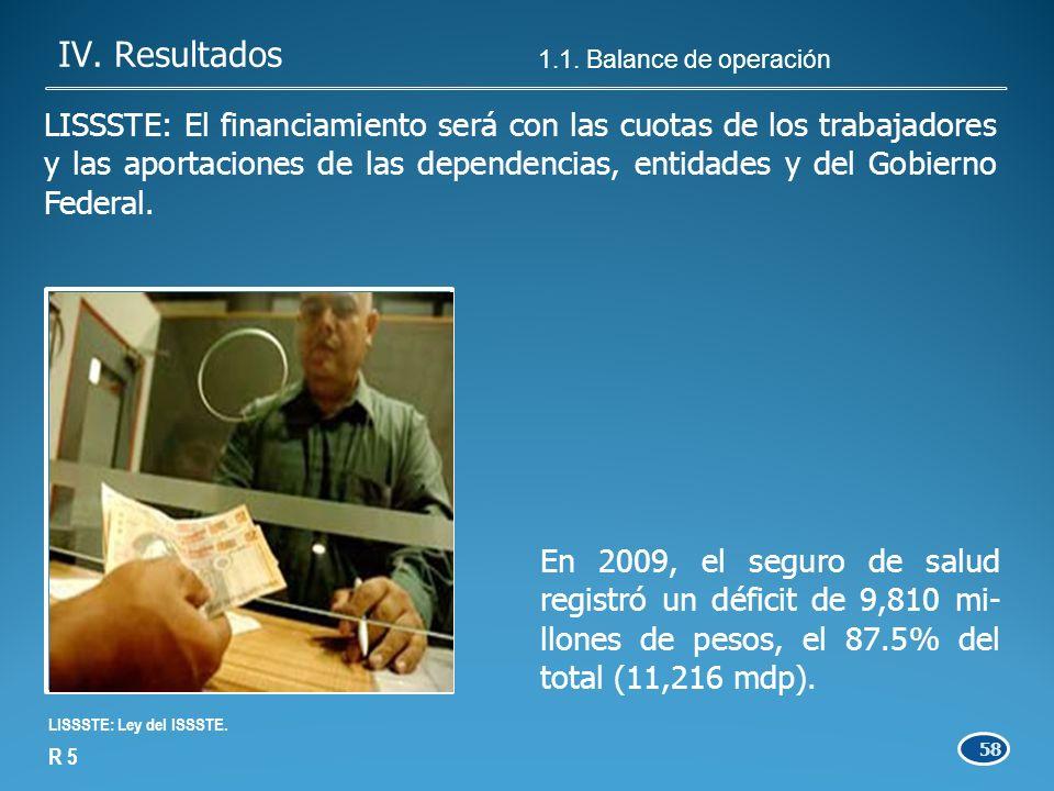 58 R 5 LISSSTE: Ley del ISSSTE.