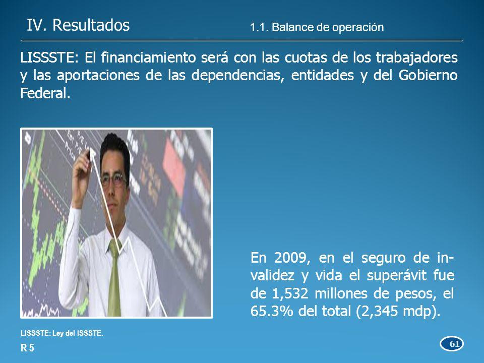 61 R 5 LISSSTE: Ley del ISSSTE.