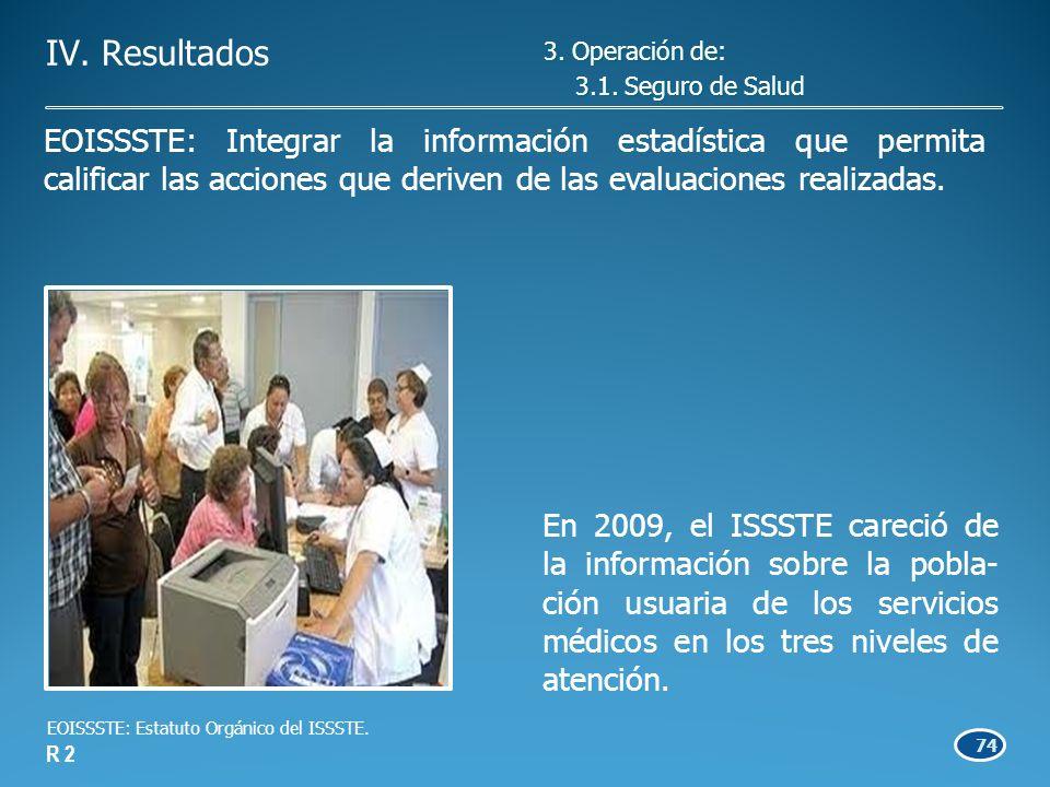 74 En 2009, el ISSSTE careció de la información sobre la pobla- ción usuaria de los servicios médicos en los tres niveles de atención.