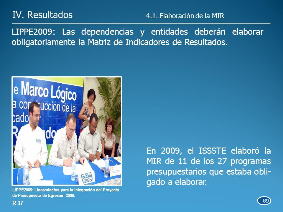 En 2009, el ISSSTE elaboró la MIR de 11 de los 27 programas presupuestarios que estaba obli- gado a elaborar.