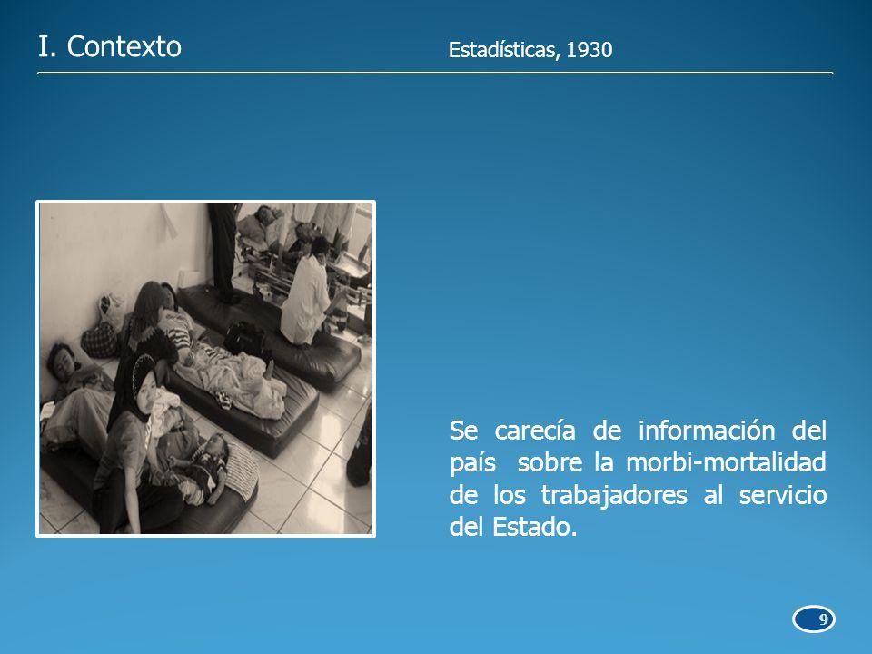 9 Se carecía de información del país sobre la morbi-mortalidad de los trabajadores al servicio del Estado.
