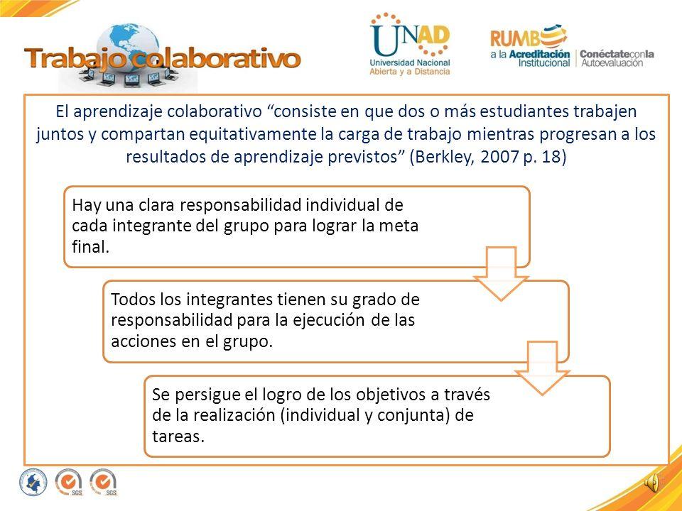 El aprendizaje colaborativo consiste en que dos o más estudiantes trabajen juntos y compartan equitativamente la carga de trabajo mientras progresan a los resultados de aprendizaje previstos (Berkley, 2007 p.