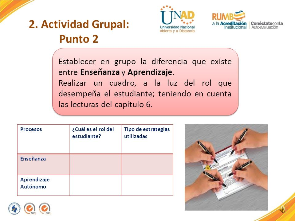 2. Actividad Grupal: Punto 1 ActorCaracterísticasFunciones Estudiante Tutor De acuerdo con los contenidos realizar en grupo un cuadro comparativo con
